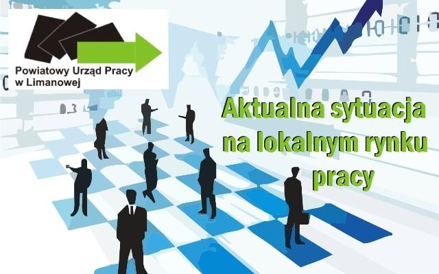 Logo powiatowego urzędu pracy. Poniżej biało -niebieska szachownica na której stoją czarne postacie. Powyżej znajduje się wykres i napis aktualna sytuacja na loklanym rynku pracy