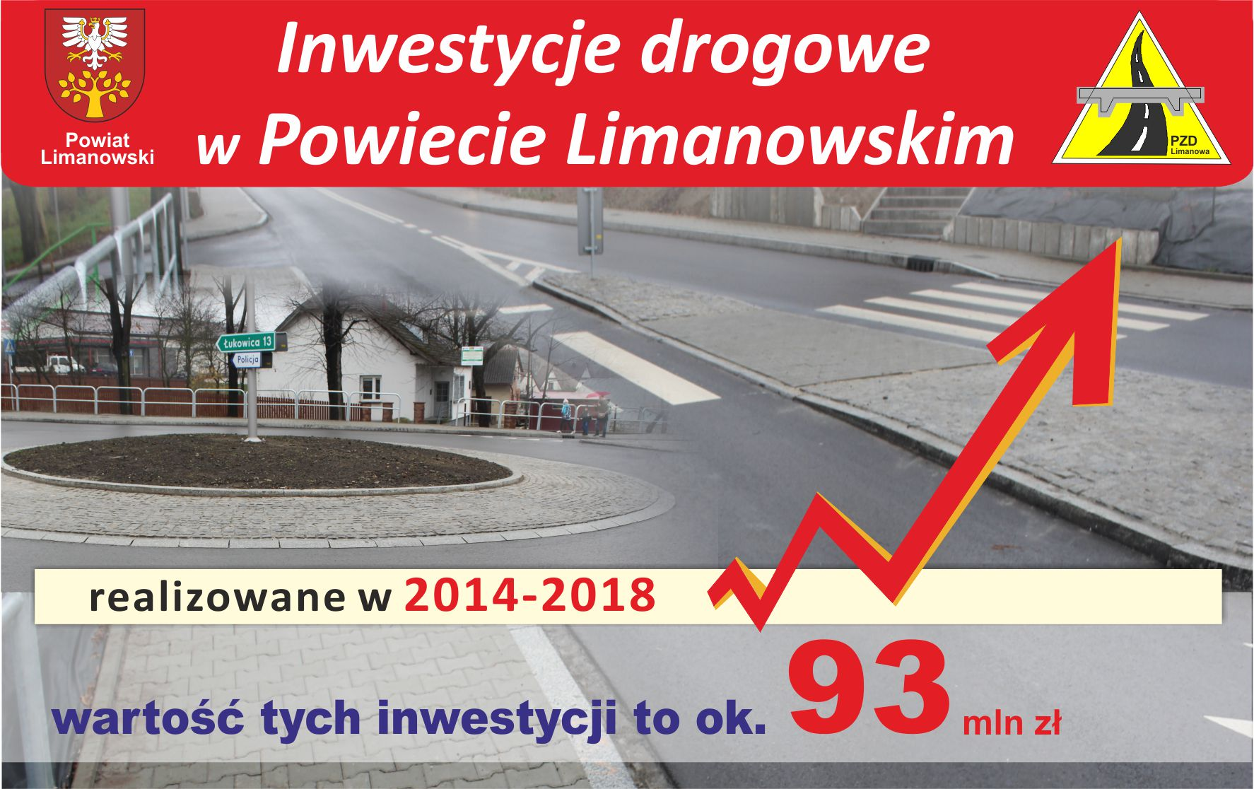 baner inwestycje drogowe w powiecie