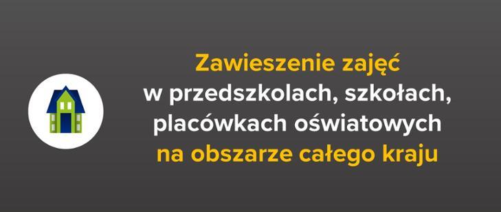 WAŻNE! Decyzja o zamknięciu na dwa tygodnie wszystkich placówek oświatowych w Polsce