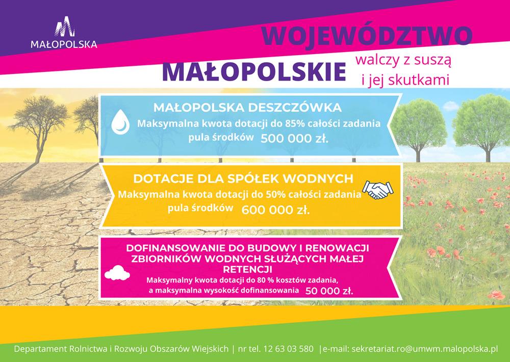 Małopolska walczy z suszą - plakat informacyjny