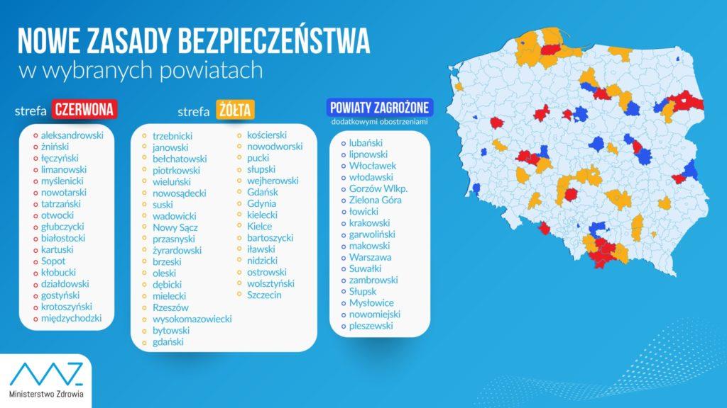 Plakat przedsatawiający mapę polski z zaznaczonymi powiatami znajdującymi się w streie czerwonej, zółtej oraz powiaty zagrożone. Trzy tabele z wypisanymi powiatami które zakwalifikowane są do strefy czerwonej, żółtej oraz powiaty zagrożone dodatkowymi obostrzeniami