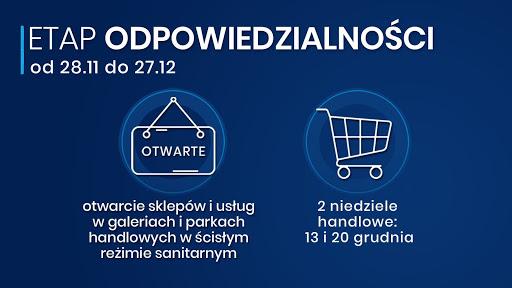 plakat - etap odpowiedzialności od 28 listopada do 27 grudnia.