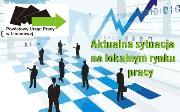 grafika - akyualna sytuacja na lokalnym rynku pracy